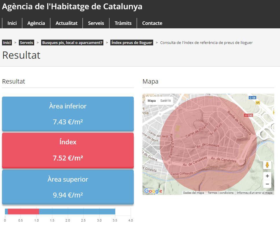 Exemple d'un Índex de referència del preu del lloguer a un barri de Cerdanyola