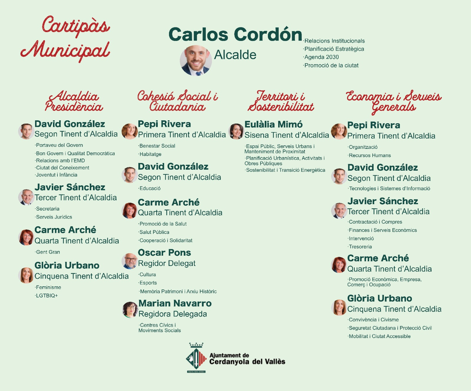 Imatge de l'organització del cartipàs