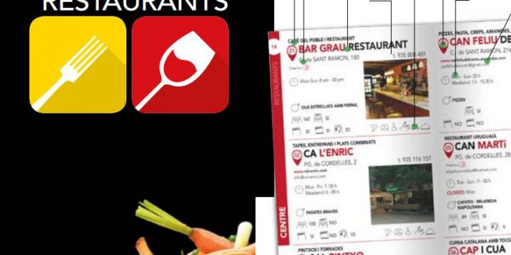 Una nova guia recull la informació dels restaurants de la ciutat