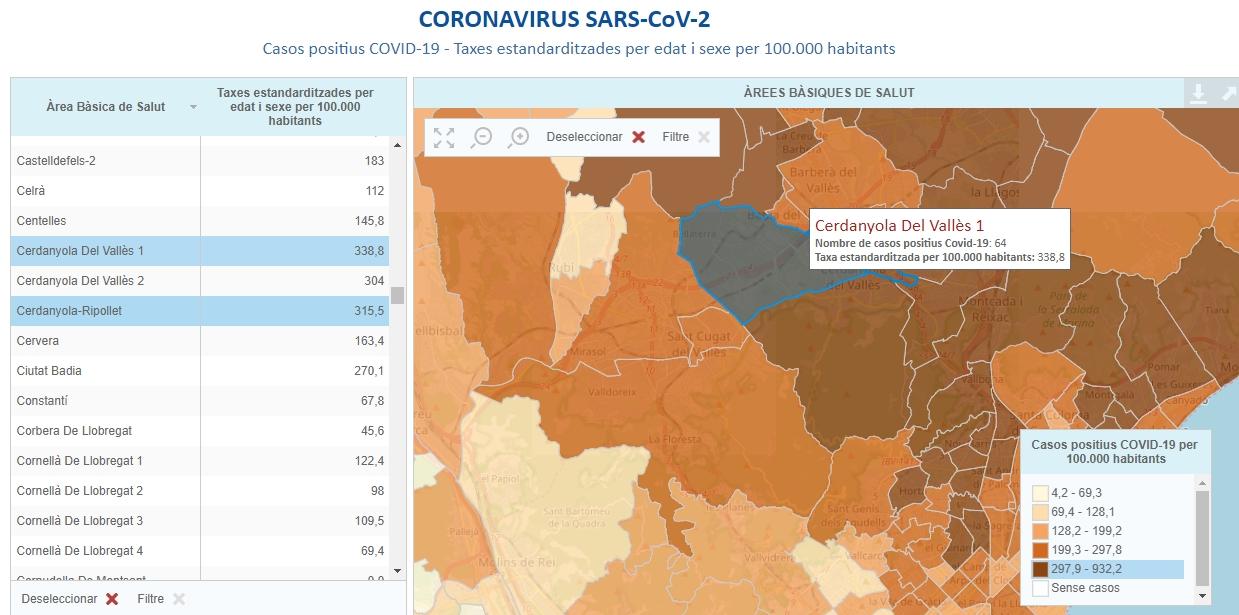 Captura de la pàgina web amb dades de la incidència del Covid-19