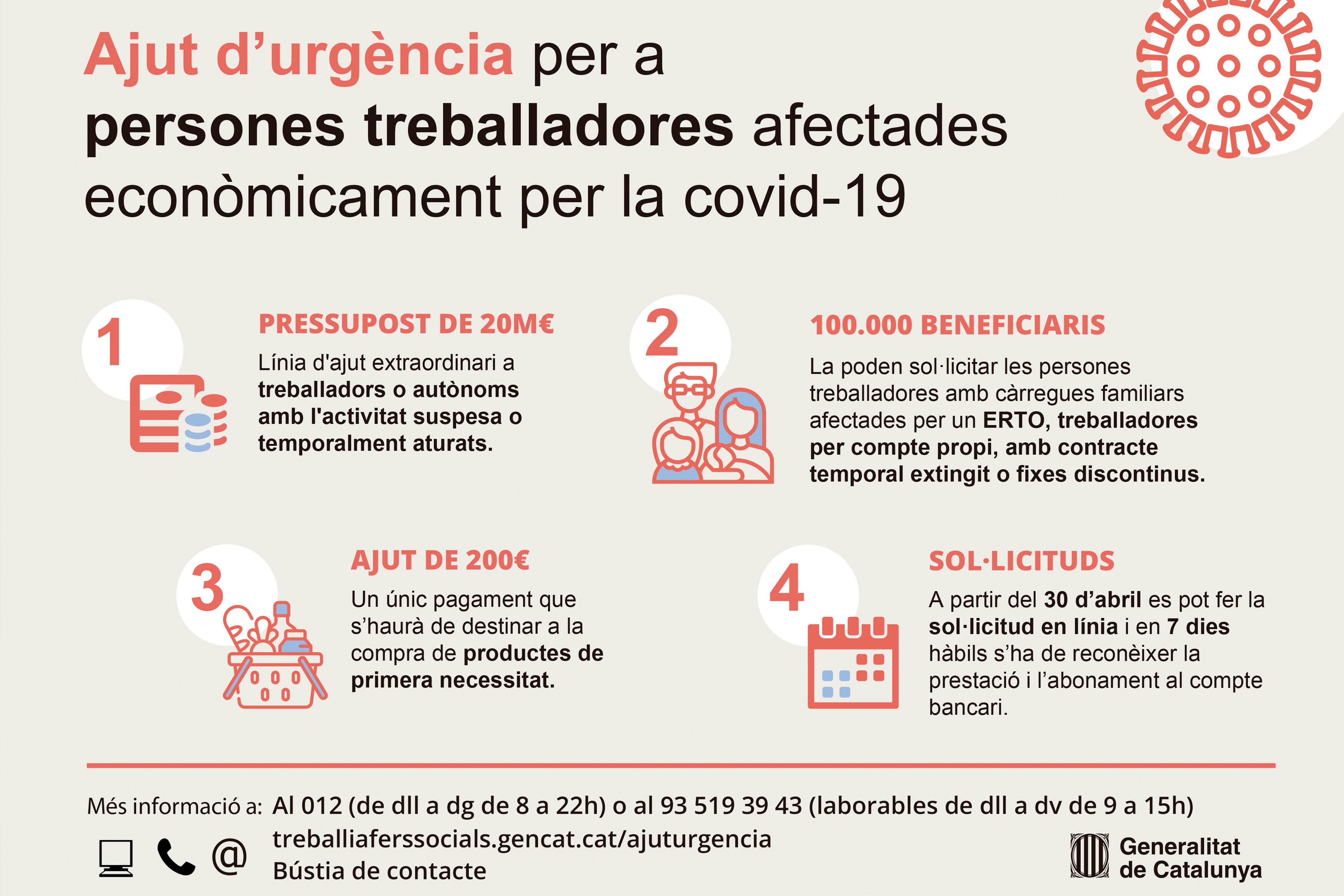 Imatge de la Generalitat sobre els Ajuts
