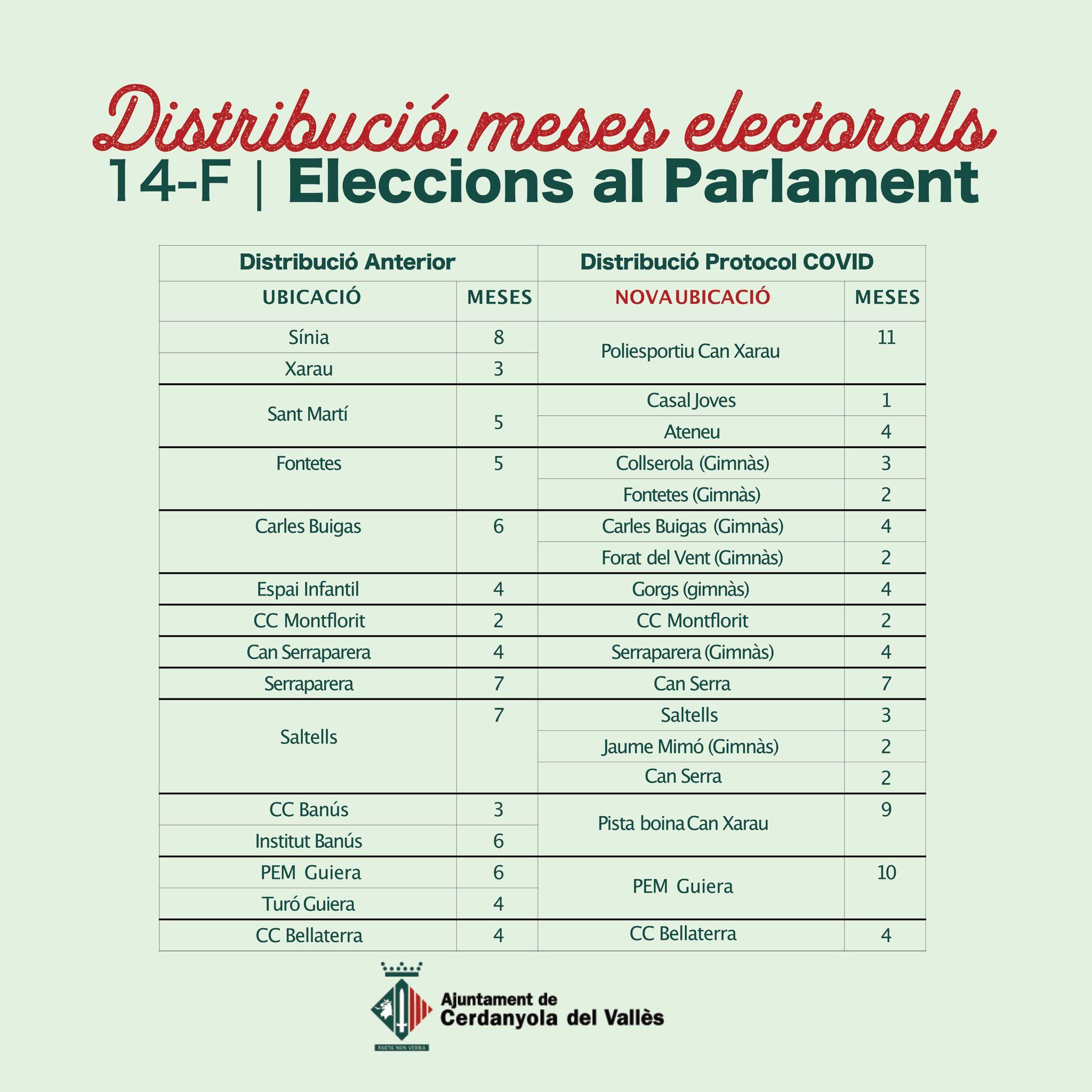 infografia distribució meses electorals